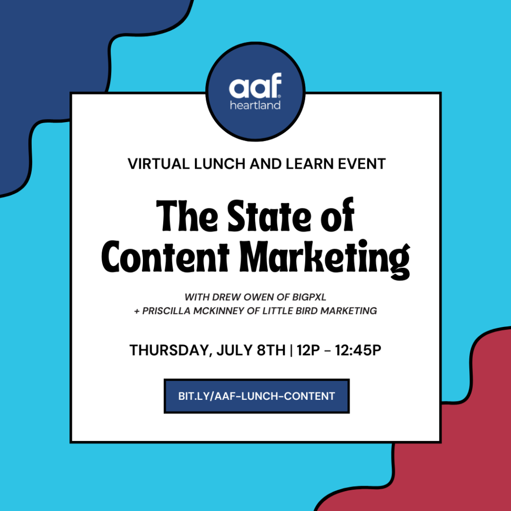 The State of Content Marketing